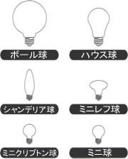 白熱電球の種類画像