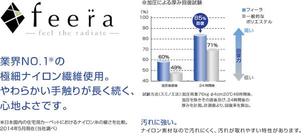 スミノエのラグマット リュストル(LUSTRE)【夏 冬通年/インテリア】のフィーラ機能グラフ画像